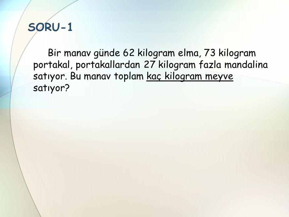 SORU-1