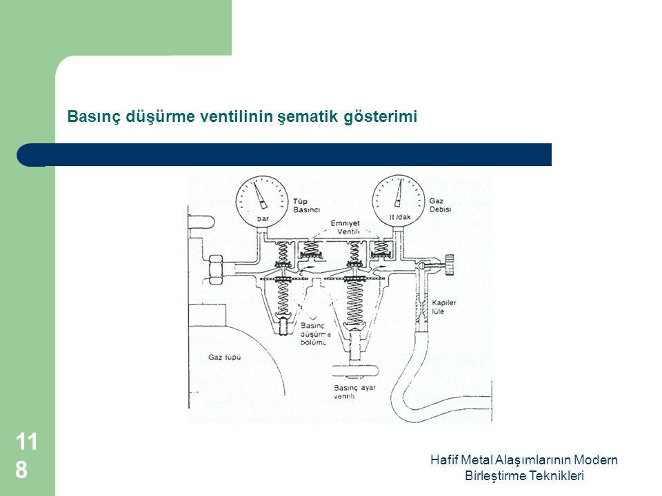 Basınç düşürme ventilinin şematik gösterimi