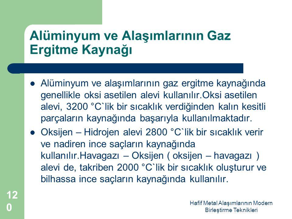 Alüminyum ve Alaşımlarının Gaz Ergitme Kaynağı