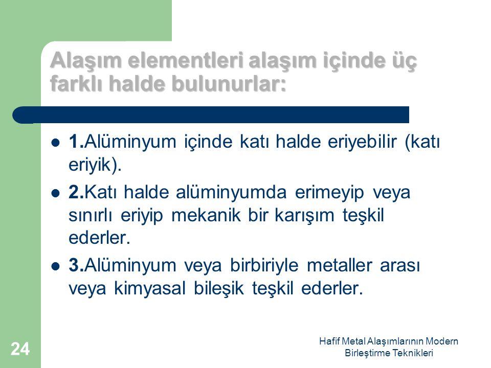 Alaşım elementleri alaşım içinde üç farklı halde bulunurlar: