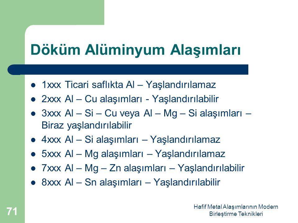 Döküm Alüminyum Alaşımları
