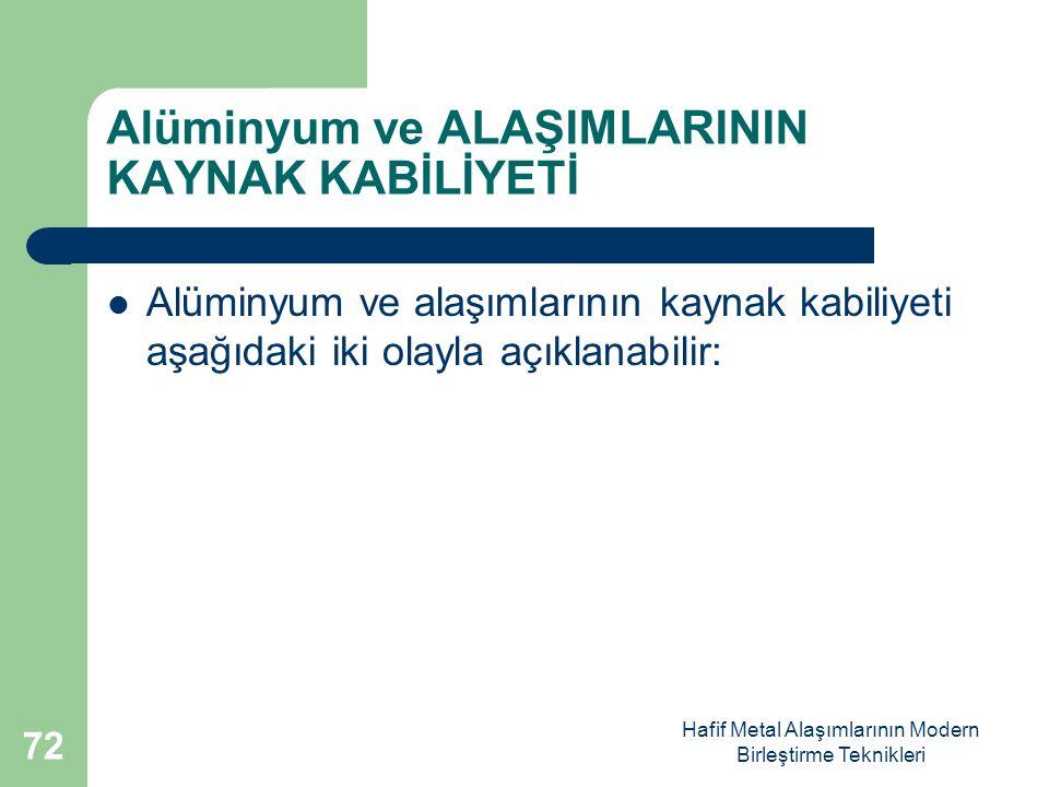 Alüminyum ve ALAŞIMLARININ KAYNAK KABİLİYETİ