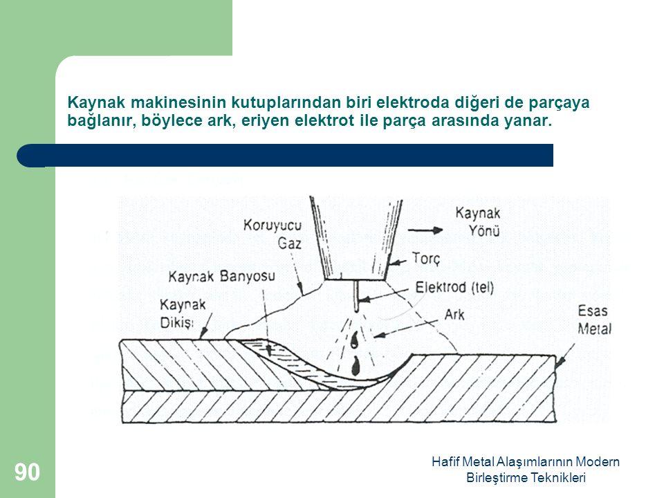 Hafif Metal Alaşımlarının Modern Birleştirme Teknikleri