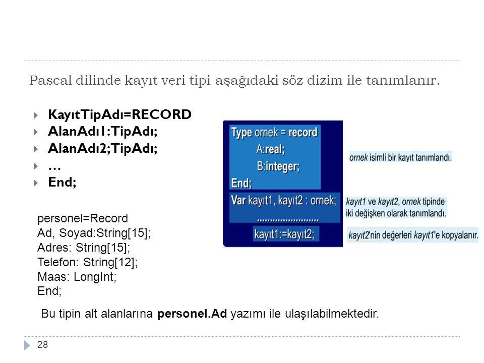 Pascal dilinde kayıt veri tipi aşağıdaki söz dizim ile tanımlanır.