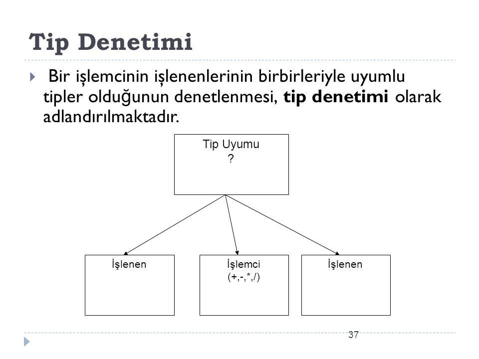 Tip Denetimi Bir işlemcinin işlenenlerinin birbirleriyle uyumlu tipler olduğunun denetlenmesi, tip denetimi olarak adlandırılmaktadır.