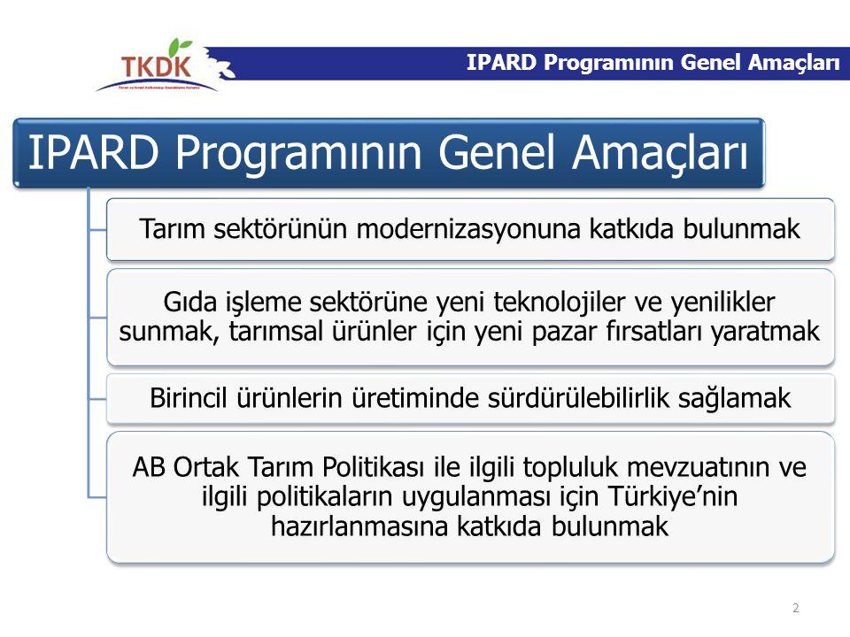IPARD Programının Genel Amaçları