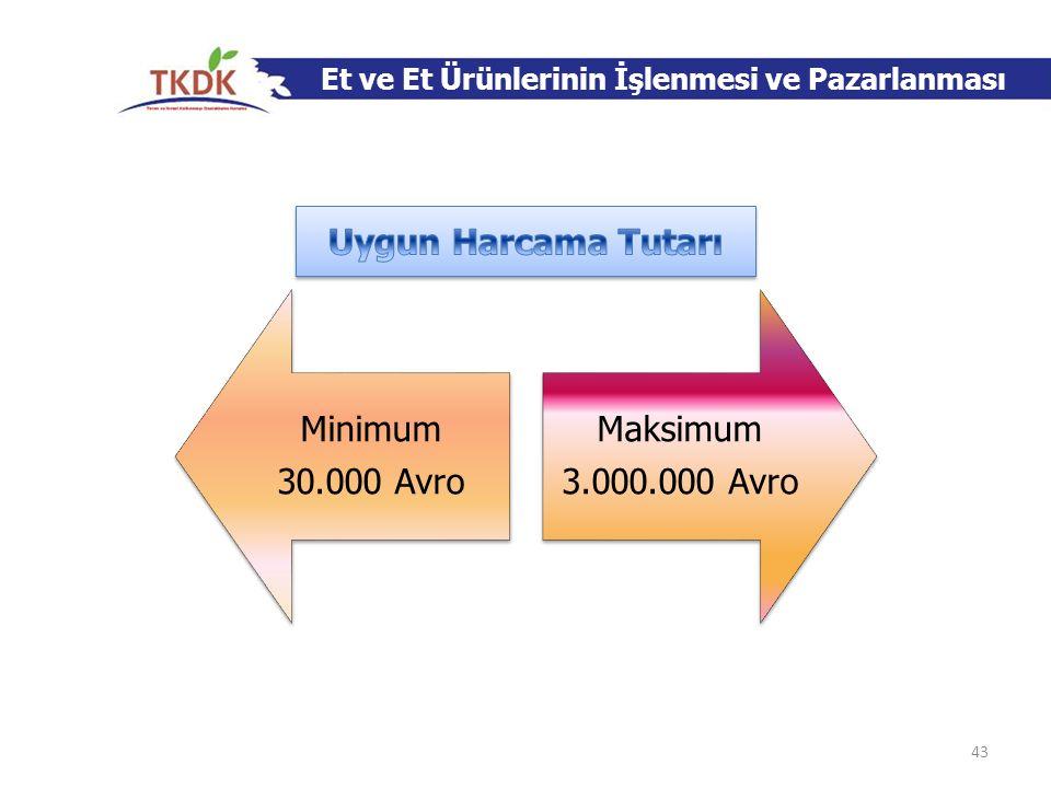 Uygun Harcama Tutarı Minimum 30.000 Avro Maksimum 3.000.000 Avro