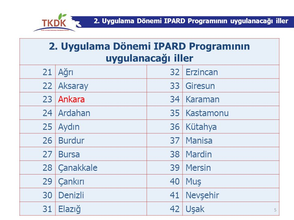 2. Uygulama Dönemi IPARD Programının uygulanacağı iller