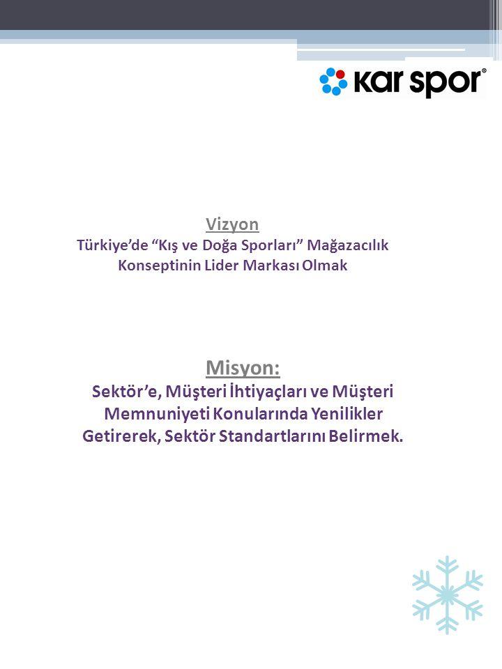 Vizyon Türkiye'de Kış ve Doğa Sporları Mağazacılık Konseptinin Lider Markası Olmak. Misyon: