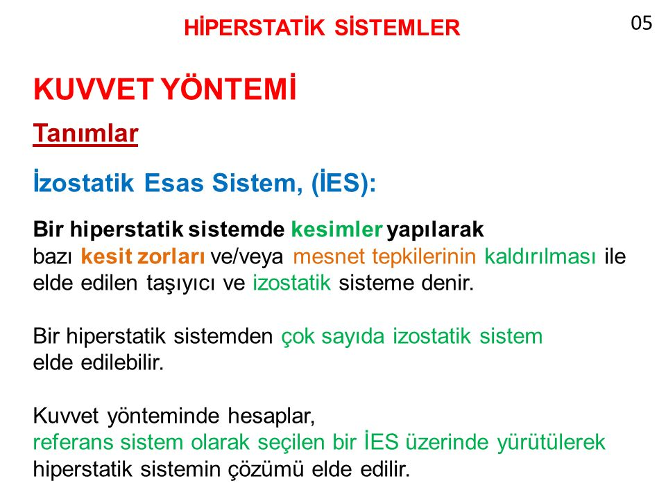 KUVVET YÖNTEMİ Tanımlar İzostatik Esas Sistem, (İES): 05