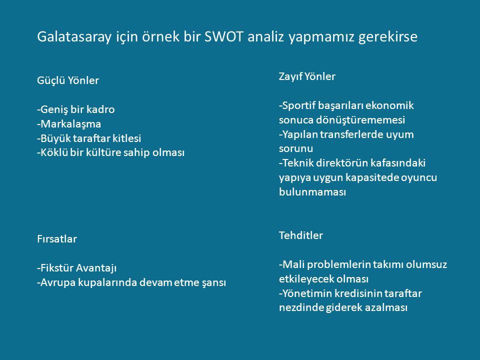 Galatasaray için örnek bir SWOT analiz yapmamız gerekirse