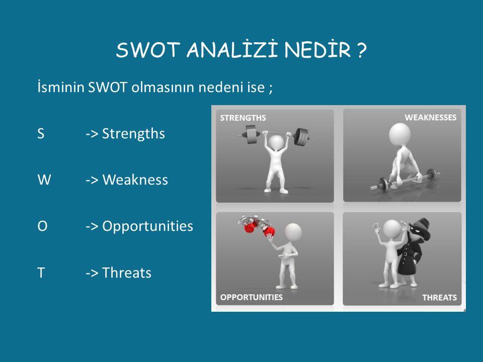 SWOT ANALİZİ NEDİR İsminin SWOT olmasının nedeni ise ;