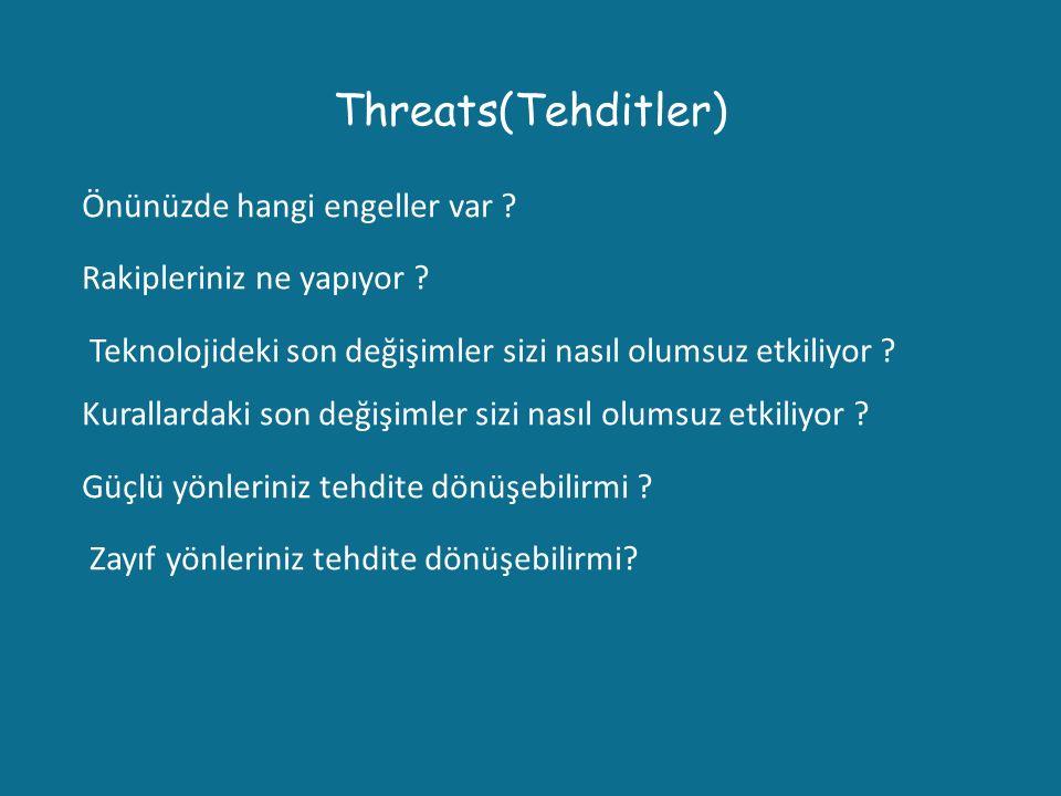 Threats(Tehditler) Önünüzde hangi engeller var