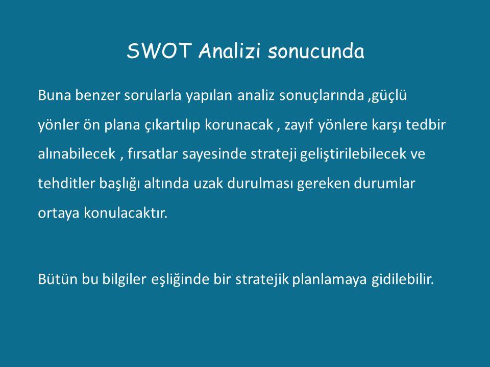 SWOT Analizi sonucunda
