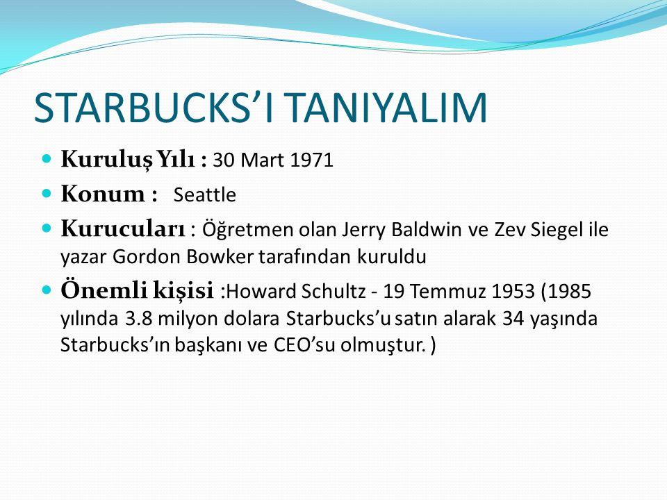 STARBUCKS'I TANIYALIM