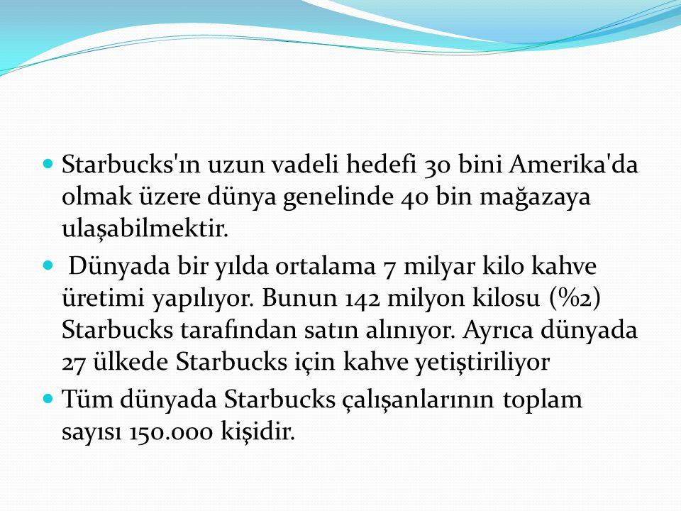 Starbucks ın uzun vadeli hedefi 30 bini Amerika da olmak üzere dünya genelinde 40 bin mağazaya ulaşabilmektir.