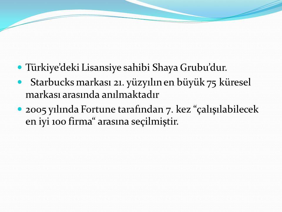 Türkiye'deki Lisansiye sahibi Shaya Grubu'dur.