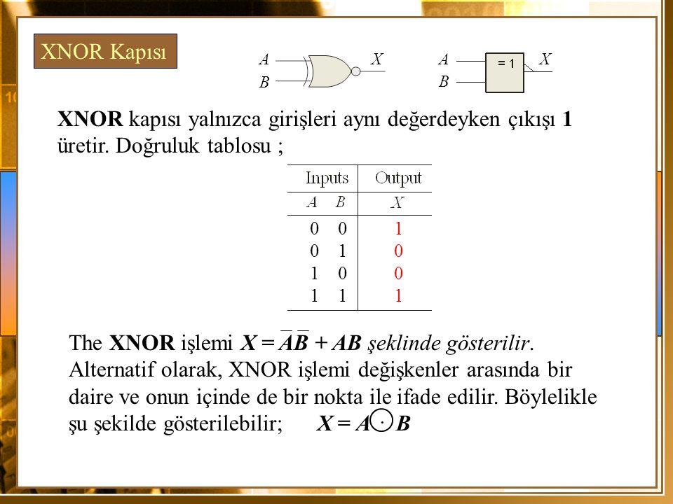 XNOR Kapısı A. X. A. X. B. B. XNOR kapısı yalnızca girişleri aynı değerdeyken çıkışı 1 üretir. Doğruluk tablosu ;