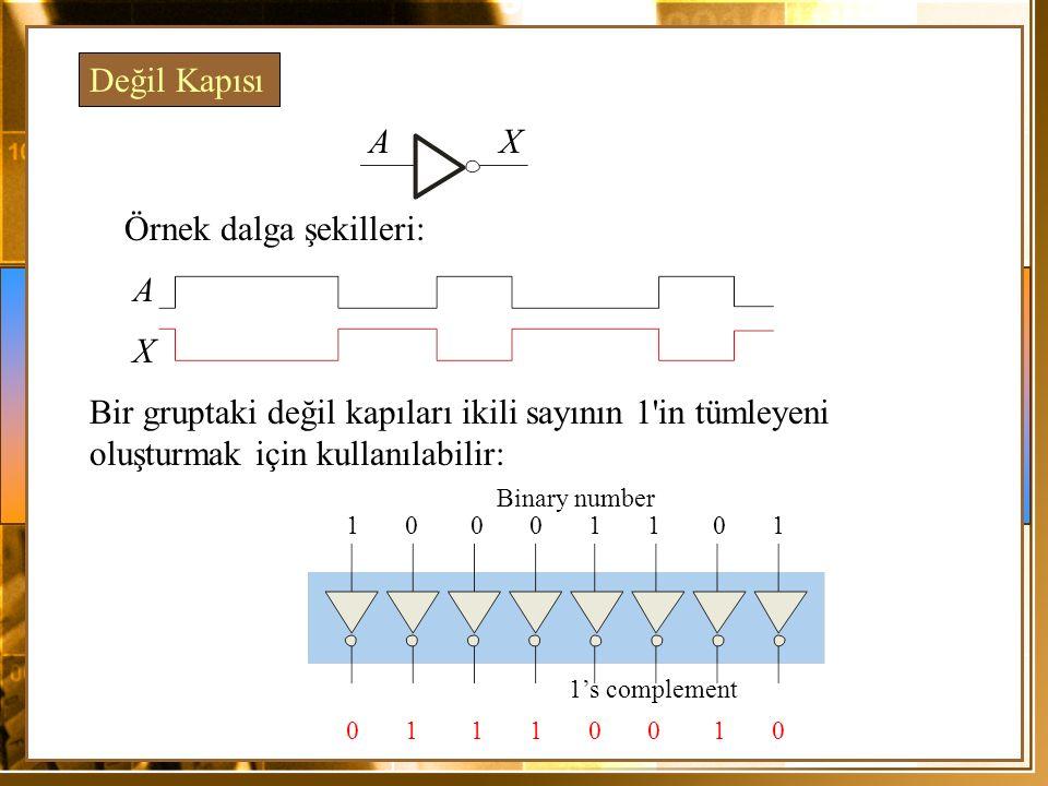 Örnek dalga şekilleri: