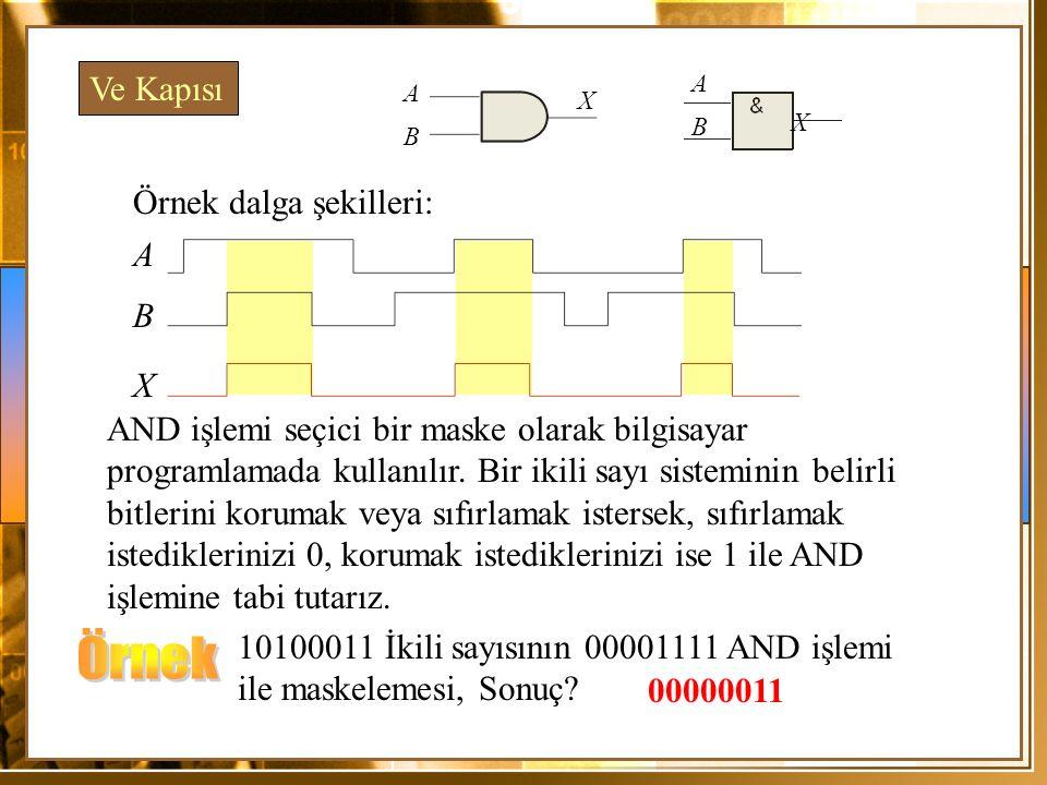 Örnek Ve Kapısı Örnek dalga şekilleri: A B X