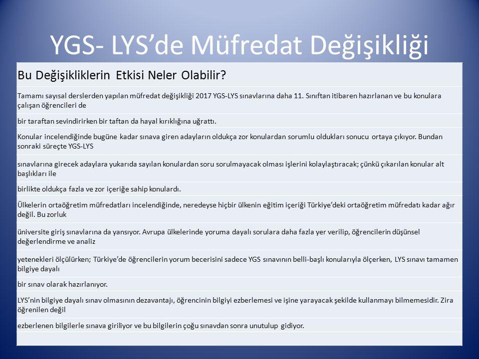 YGS- LYS'de Müfredat Değişikliği