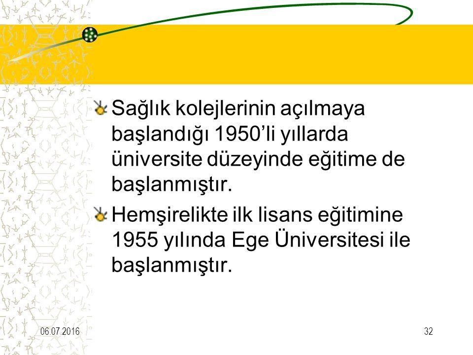 Sağlık kolejlerinin açılmaya başlandığı 1950'li yıllarda üniversite düzeyinde eğitime de başlanmıştır.