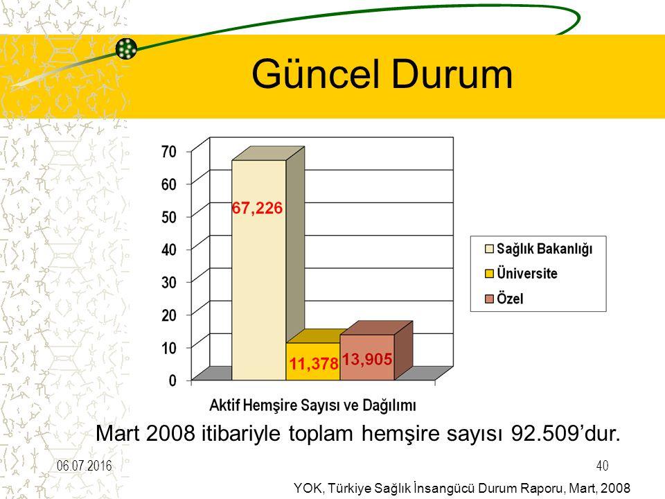 Güncel Durum Mart 2008 itibariyle toplam hemşire sayısı 92.509'dur.