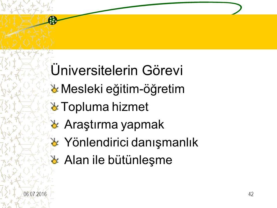 Üniversitelerin Görevi