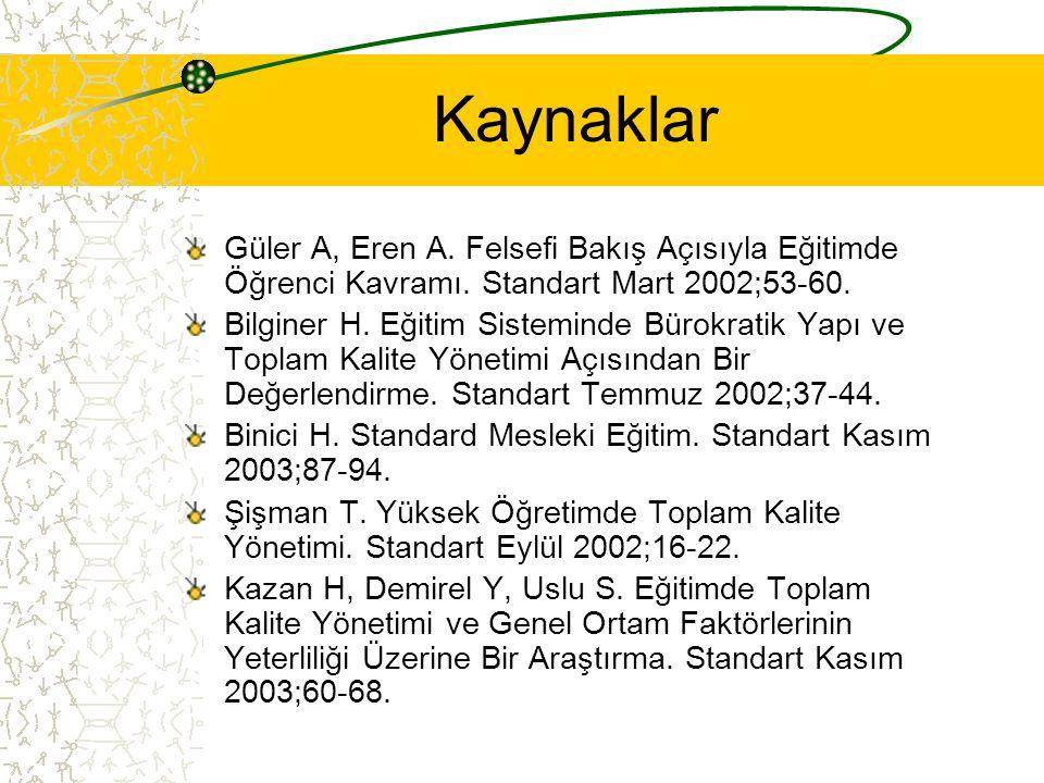 Kaynaklar Güler A, Eren A. Felsefi Bakış Açısıyla Eğitimde Öğrenci Kavramı. Standart Mart 2002;53-60.