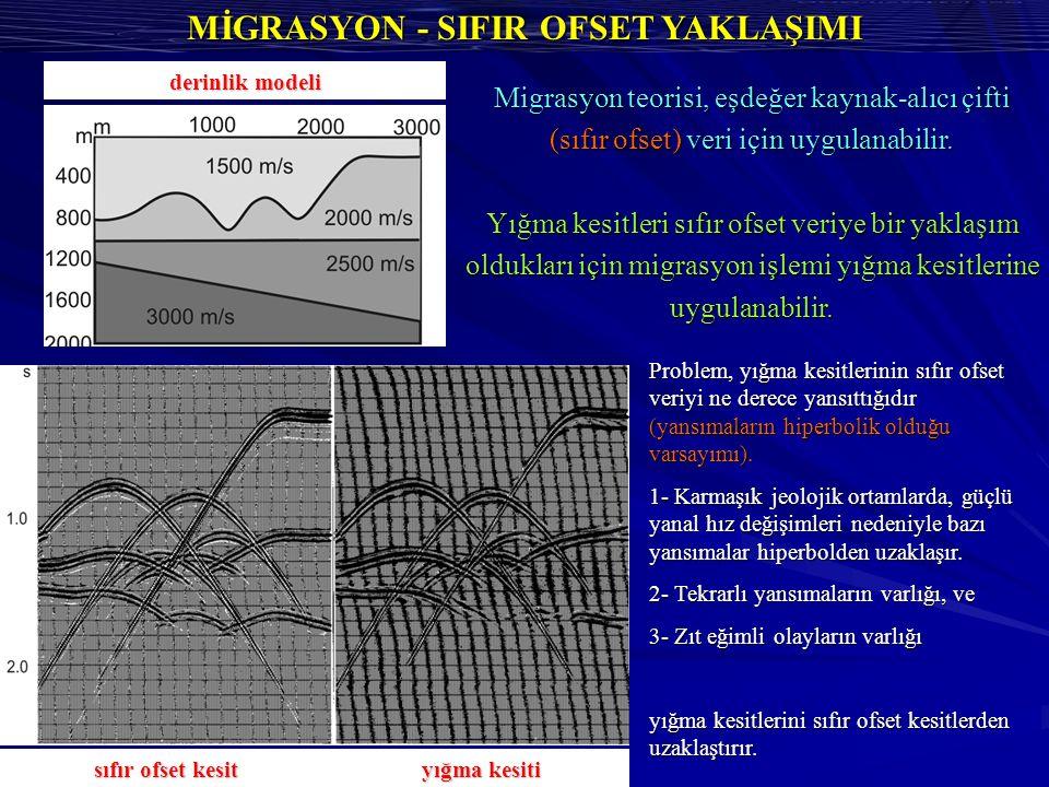 MİGRASYON - SIFIR OFSET YAKLAŞIMI