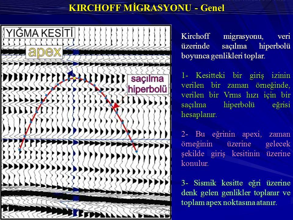 KIRCHOFF MİGRASYONU - Genel