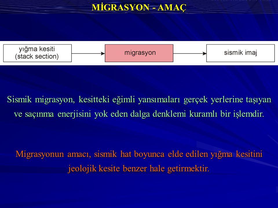 MİGRASYON - AMAÇ
