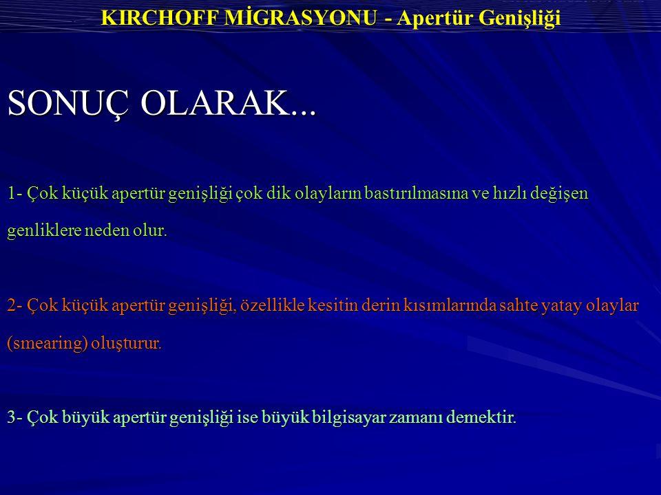 KIRCHOFF MİGRASYONU - Apertür Genişliği