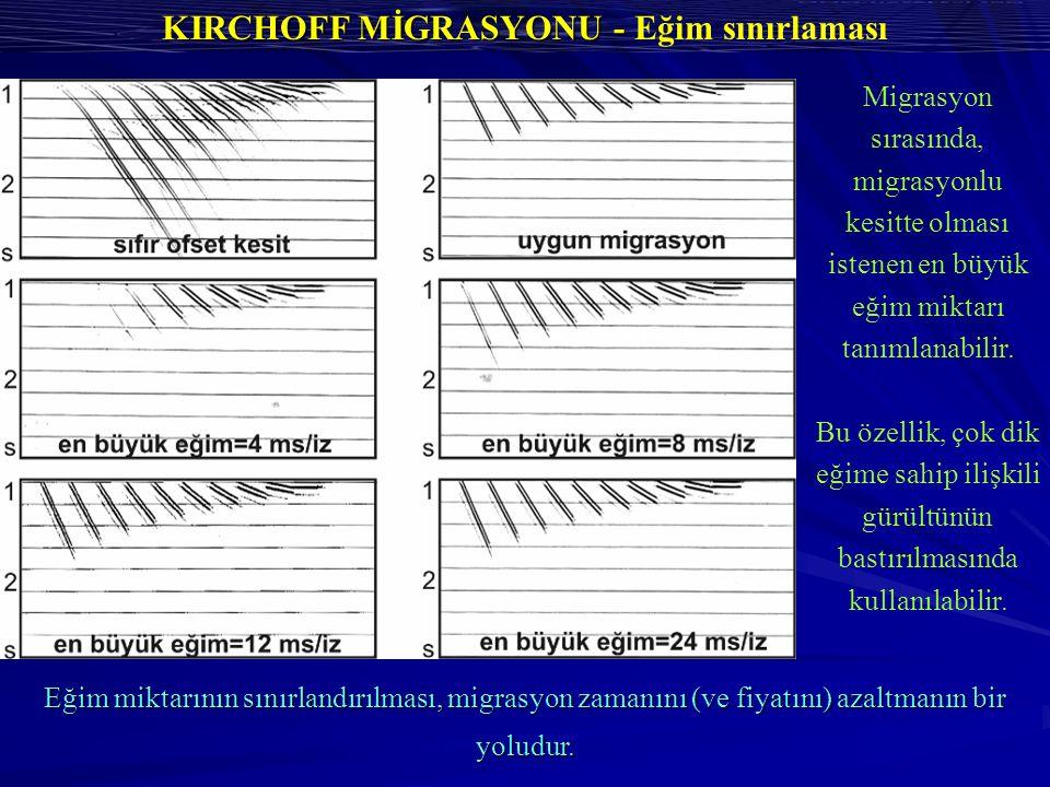KIRCHOFF MİGRASYONU - Eğim sınırlaması