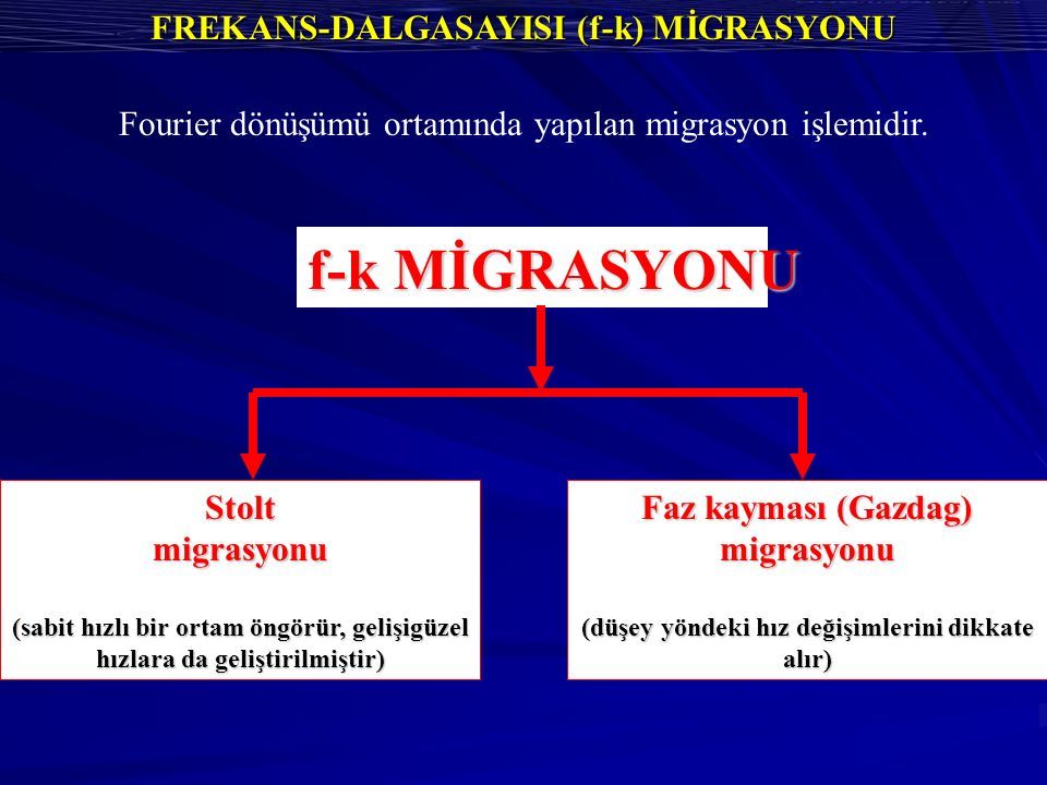 f-k MİGRASYONU FREKANS-DALGASAYISI (f-k) MİGRASYONU