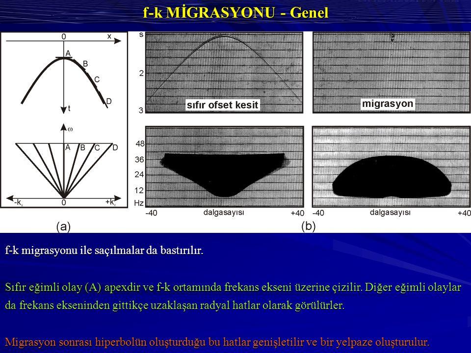 f-k MİGRASYONU - Genel f-k migrasyonu ile saçılmalar da bastırılır.