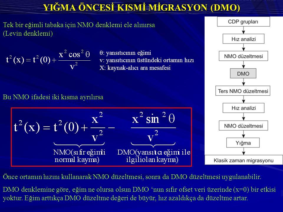 YIĞMA ÖNCESİ KISMİ MİGRASYON (DMO)