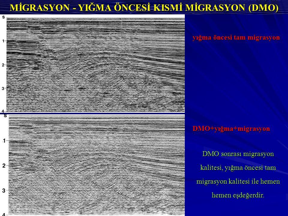 MİGRASYON - YIĞMA ÖNCESİ KISMİ MİGRASYON (DMO)