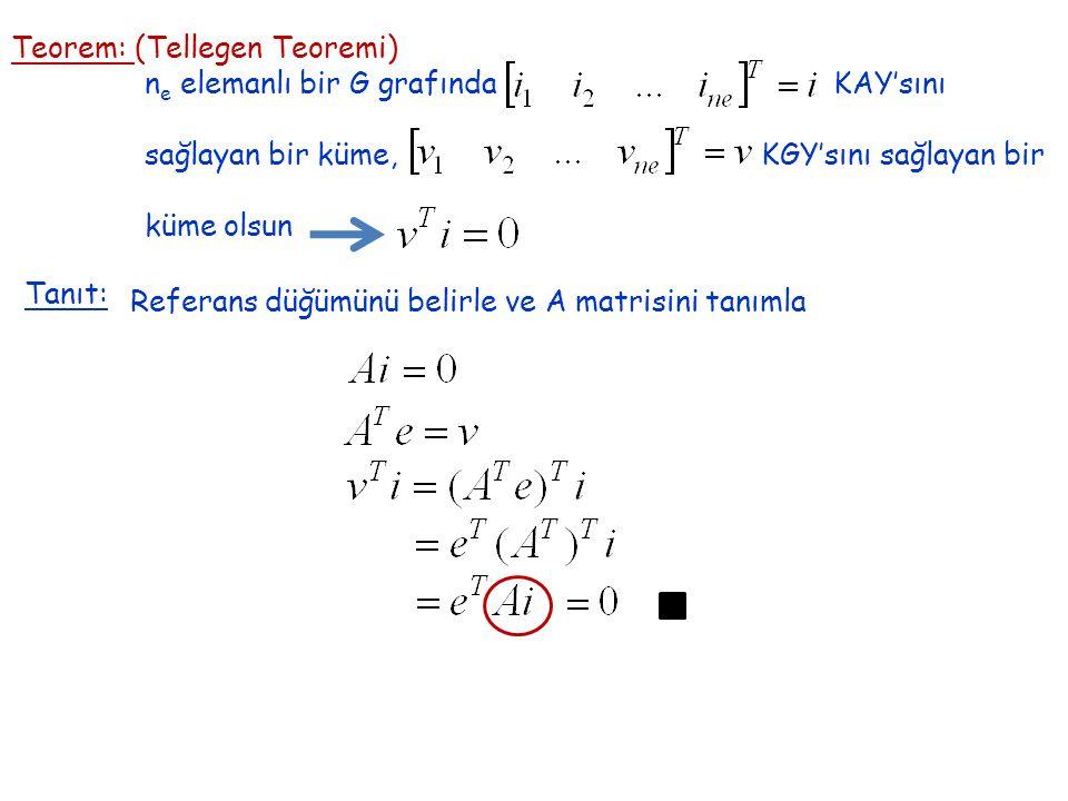 Teorem: (Tellegen Teoremi)