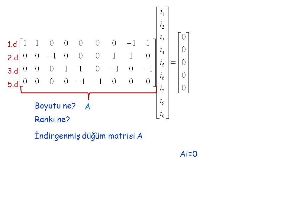 İndirgenmiş düğüm matrisi A