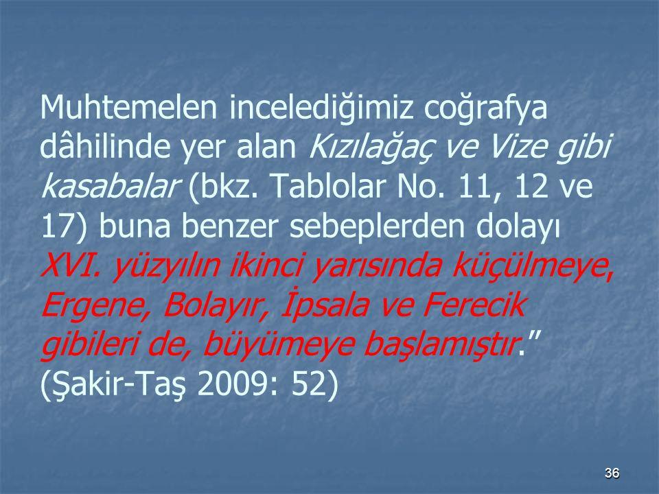 Muhtemelen incelediğimiz coğrafya dâhilinde yer alan Kızılağaç ve Vize gibi kasabalar (bkz.