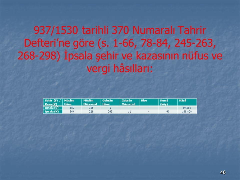 937/1530 tarihli 370 Numaralı Tahrir Defteri'ne göre (s