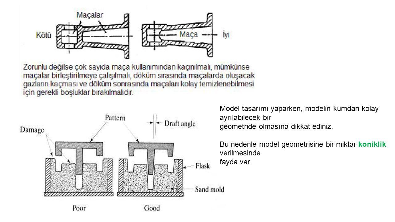 Model tasarımı yaparken, modelin kumdan kolay ayrılabilecek bir