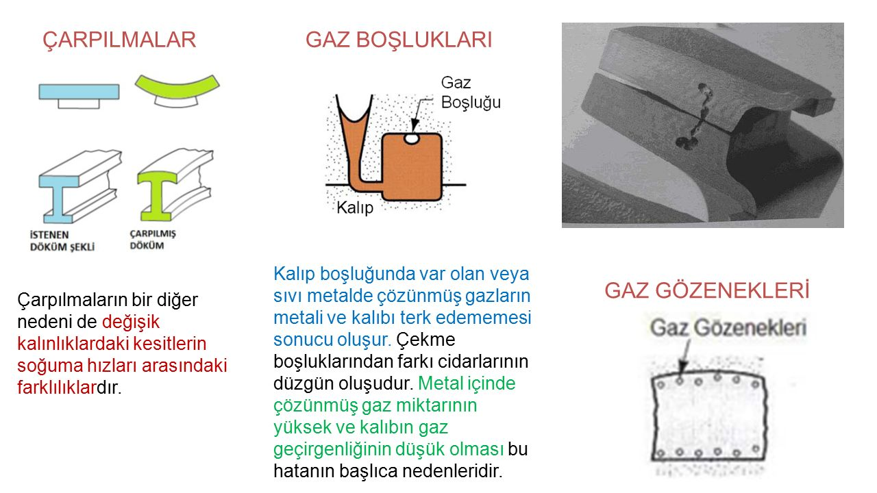 ÇARPILMALAR GAZ BOŞLUKLARI GAZ GÖZENEKLERİ