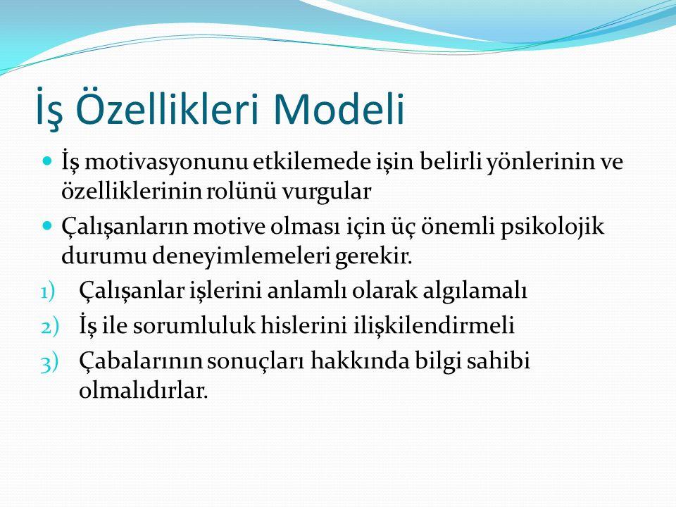 İş Özellikleri Modeli İş motivasyonunu etkilemede işin belirli yönlerinin ve özelliklerinin rolünü vurgular.