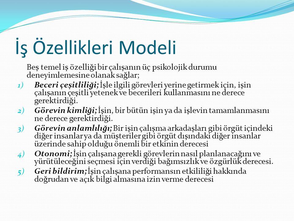 İş Özellikleri Modeli Beş temel iş özelliği bir çalışanın üç psikolojik durumu deneyimlemesine olanak sağlar;