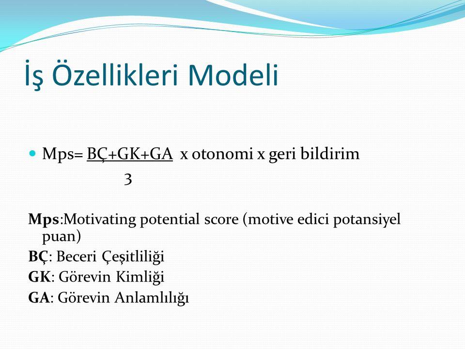 İş Özellikleri Modeli Mps= BÇ+GK+GA x otonomi x geri bildirim 3