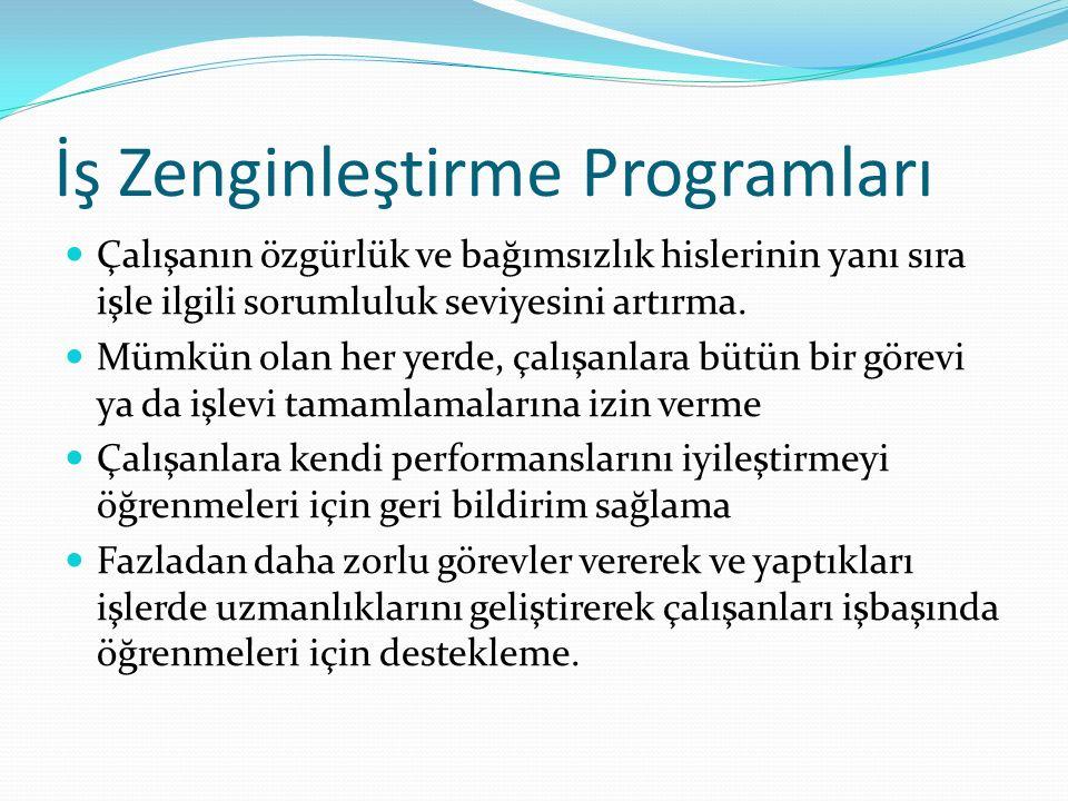 İş Zenginleştirme Programları