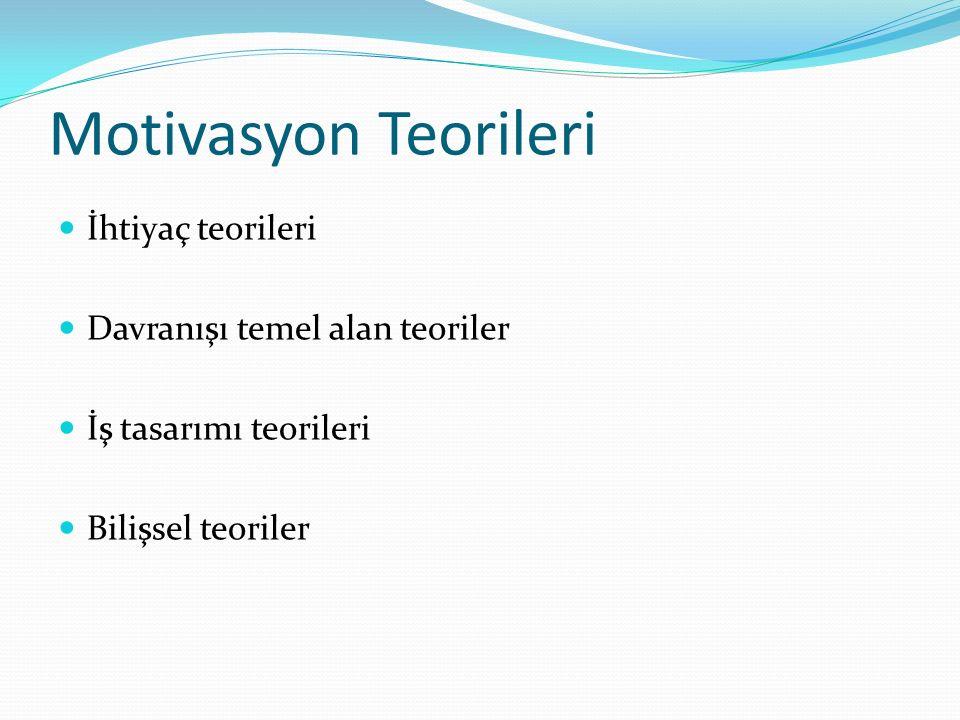Motivasyon Teorileri İhtiyaç teorileri Davranışı temel alan teoriler
