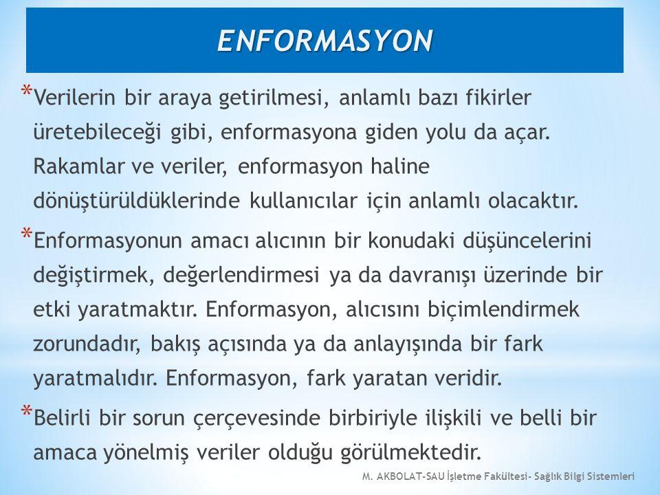 ENFORMASYON